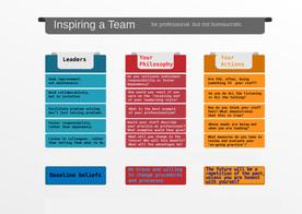 Information Chart, leadership