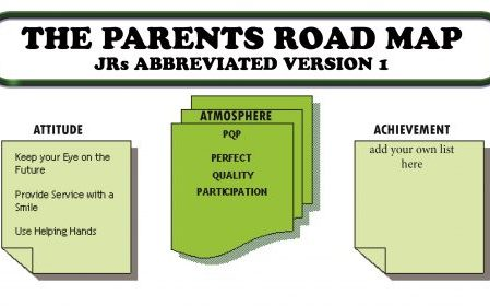 Summary chart - parents making decisions